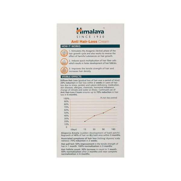 anti hair loss cream herbal 50ml 3